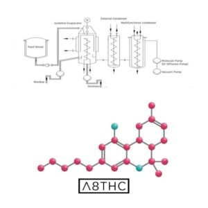 Delta 8 Chemical Compound